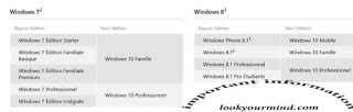What are the specifications needed for Windows 10
